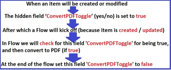 Flow-Logic.jpg